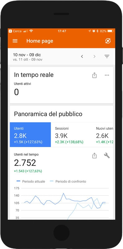 iphone marketing analytics teroro.agency - Marketing Development