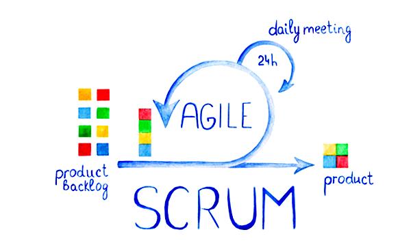 scrum processo agile 600x359 - Scrum: un processo agile