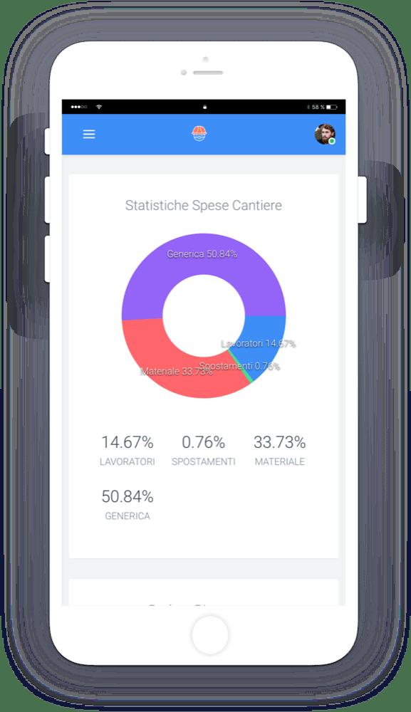 gcantieri mockup statistiche spese - Gcantieri - Gestionale Cantieri e Personale